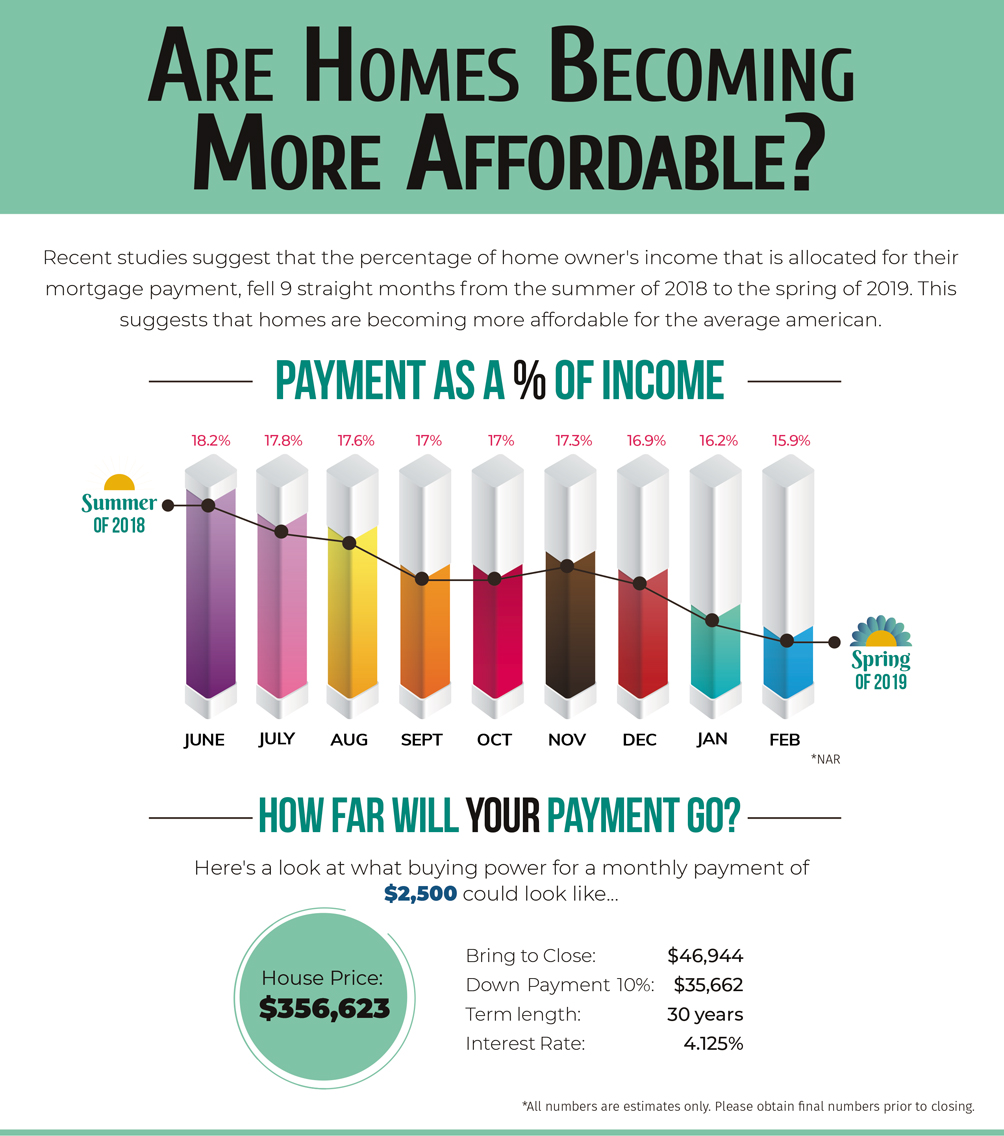 payment_percentage_income